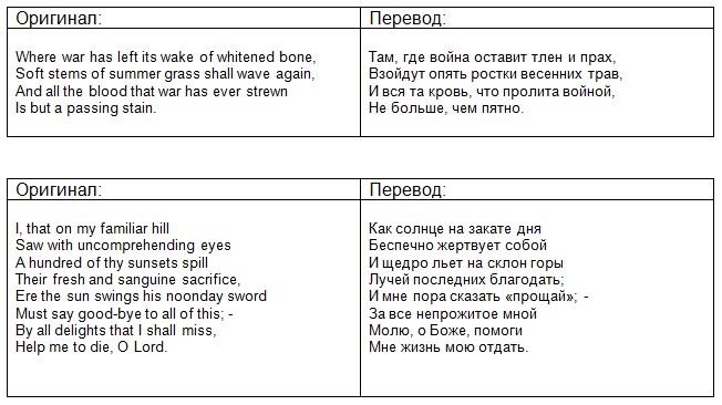 Перевод с английского на русский стих если